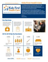 Kid's First Health Care 2015-2016 Annual Report