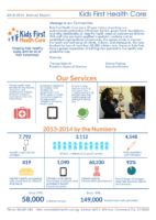 Kid's First Health Care 2013-2014 Annual Report