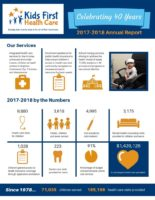 Kid's First Health Care 2017-2018 Annual Report